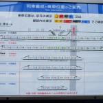 Les Shinkansen disponible sur cette ligne